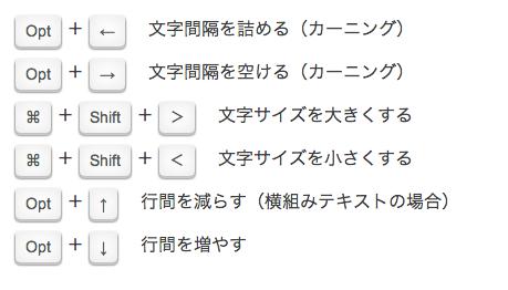 スクリーンショット 2014-06-30 8.06.58